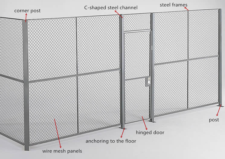 Detailed Structure Of A General Wire Mesh Partition With Steel Posts,  Frames, Wire Mesh